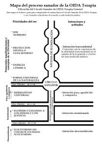 Mapa OIDA Terapia General